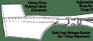 Nylon Muzzle, Pug-Faced, Large