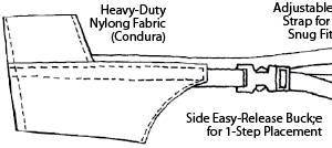 Nylon Muzzle, Set of 5