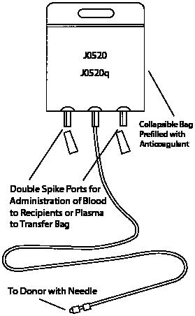 WWW_CDAP_COM_SingleCollectionUnitPrefilledCPDA-1,250ml-JorgensenLabsJorgensenLabs