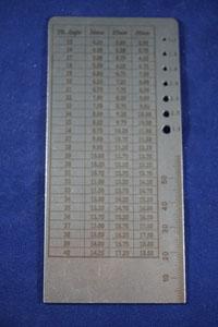 TPLO Rotation Chart