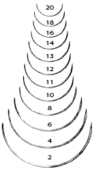 Suture Needle, Taper, 1/2 Circle,  14